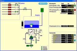 SENTECH control software for plasma equipment