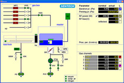 SENTECH control software for plasma equipment11