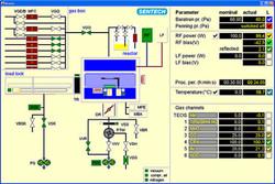 SENTECH control software for plasma equipment2