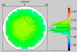 Mapping of refractive index of Si3N4