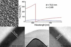 Comparison of SiNx film thickness on textured monocrystalline Si determined by SE and FIB analysis