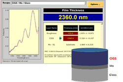 Measurement of CIGS absorber thickness